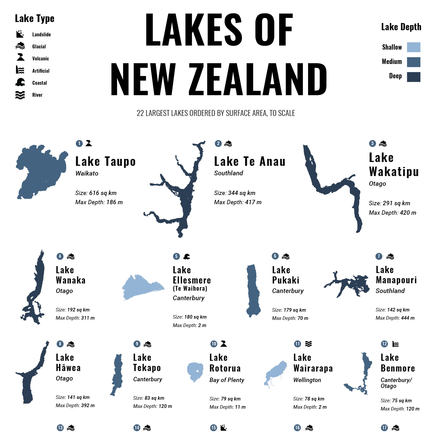 Lakes of New Zealand